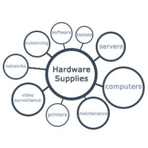 hardwaresupplies