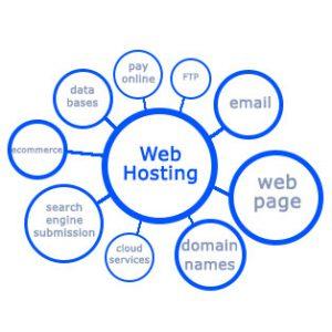 webhosting2